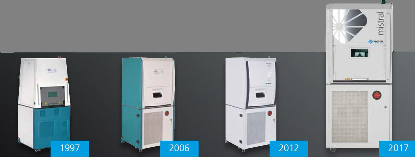 Überblick über 20 Jahre Design der Lasermarkieranlage MISTRAL
