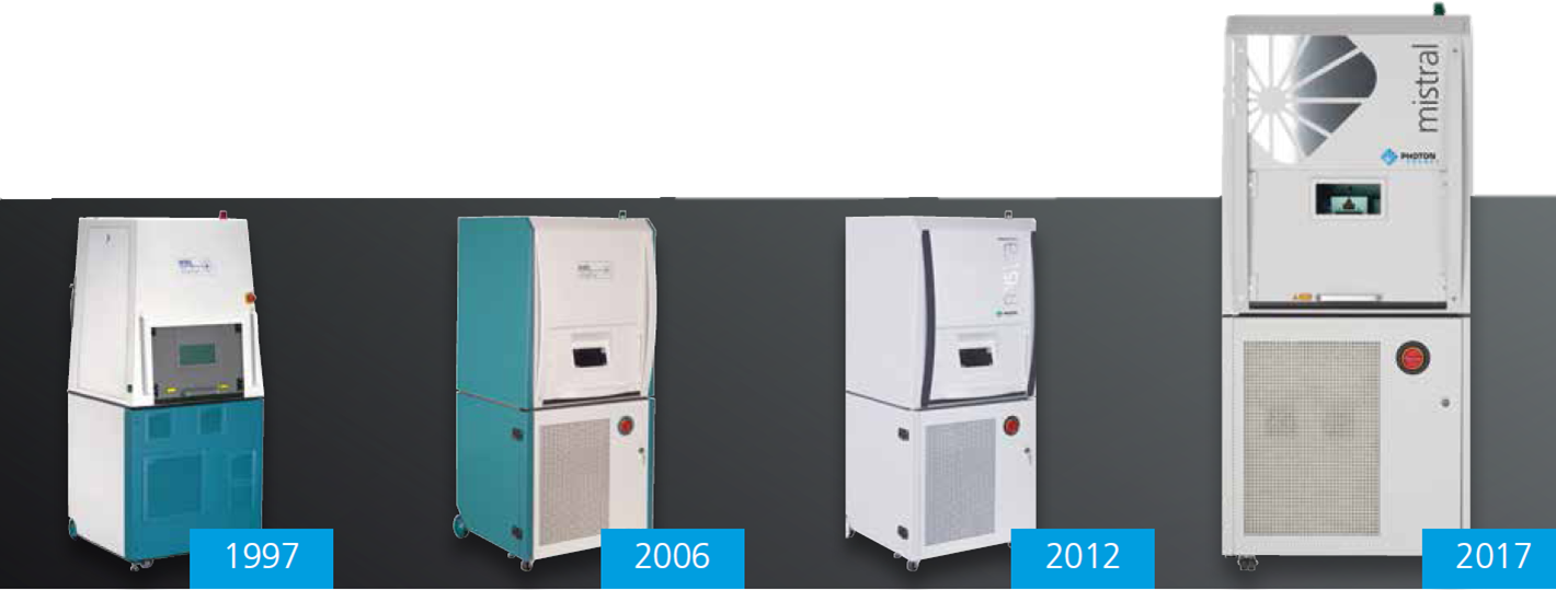 Design of laser marking system in the course of 20 years