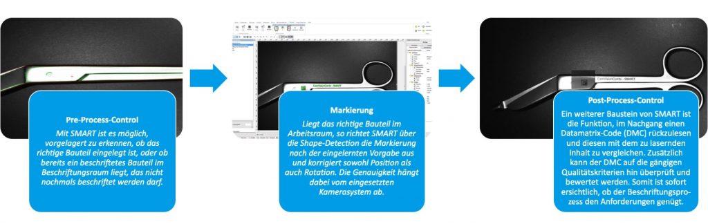 SMART (Simple Marking by Augmented Reality Targeting) Funktionalitäten unserer Kamerasysteme